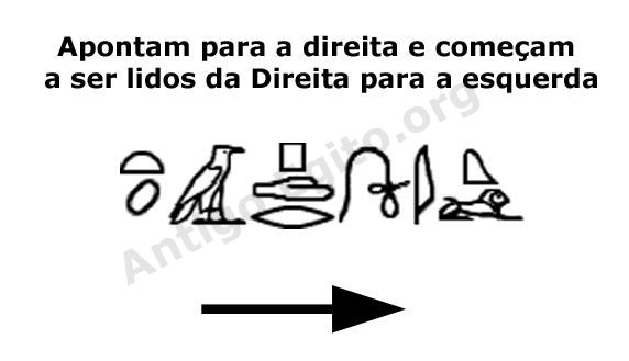 Como visto no link dosHieróglifos Egípcios, eles podem ser escritos em colunas ou em linhas e a sua leitura inicia da esquerda ou da direita, […]